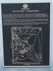 Settlers Map Compressed